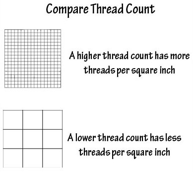 thread-counts